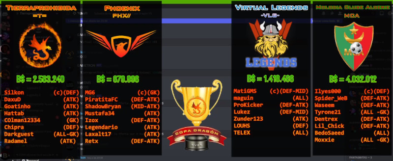 Draft Copa Dragón 3 Finalizado - Resultados y Equipos