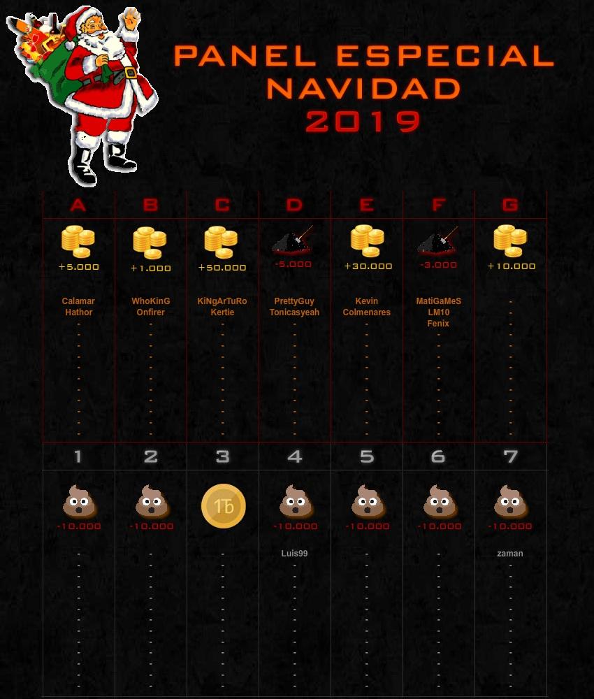 Panel Especial Navidad 2019 Gana hasta +50k o 1Tb