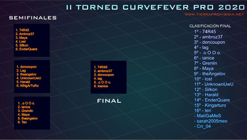 74R45 es el ganador del II Torneo CurveFever Pro 2020!!