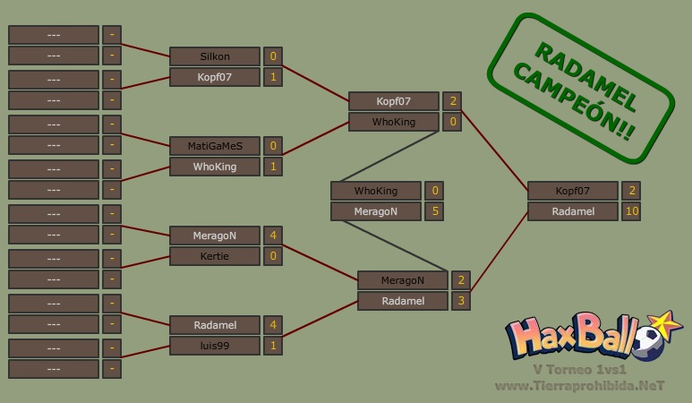 Radamel gana el V Torneo Haxball 1vs1!