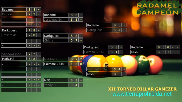 Radamel gane el XII Torneo Billar Gamezer!