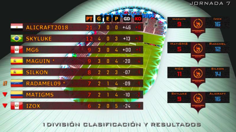 1ª División Liga Dragón 1vs1 Ball 3D