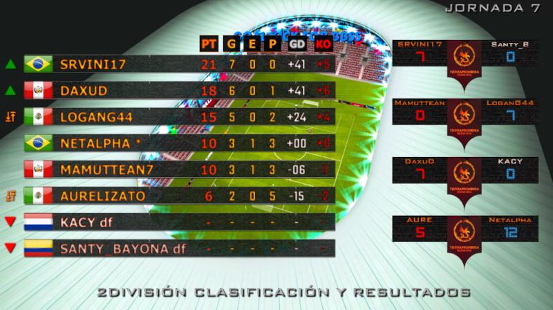 2ª División Liga Dragón 1vs1 Ball 3D