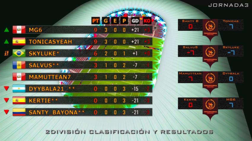 Segunda División Liga 1vs1 Ball3D