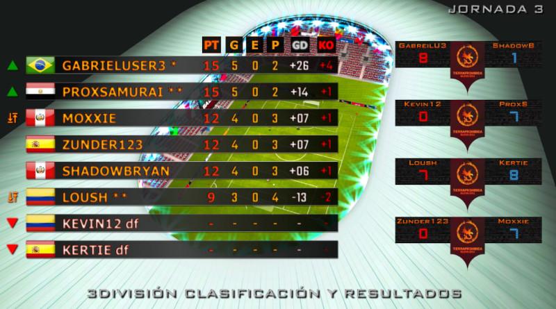 3ª División Liga Dragón 1vs1 Ball 3D