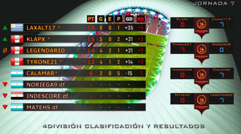 4ª División Liga Dragón 1vs1 Ball 3D